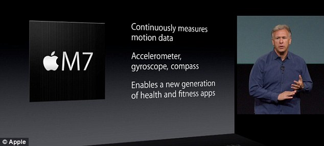 When Apple's senior vice president Phil Schiller, pictured, launched the iPhone 5S, he announced the M7 chip, pictured. It collects data from motion sensors including the accelerometer and gyroscope. Because these sensors are 'low-energy', the M7 can continue to collect data from them using the battery reserve