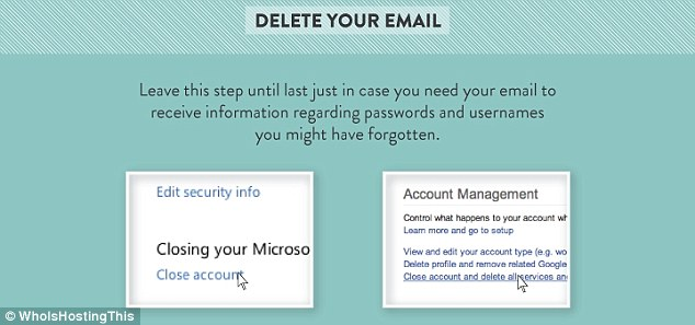 The final two steps involve contacting phone companies and online directories, and asking to be made unlisted before deleting every email address, pictured