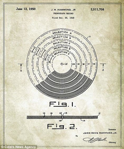 A blueprint for the phonograph record