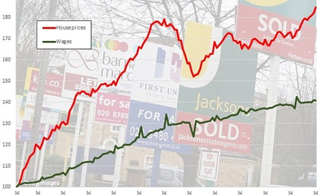 House Prices Vs Wages Just How Bad Has Property