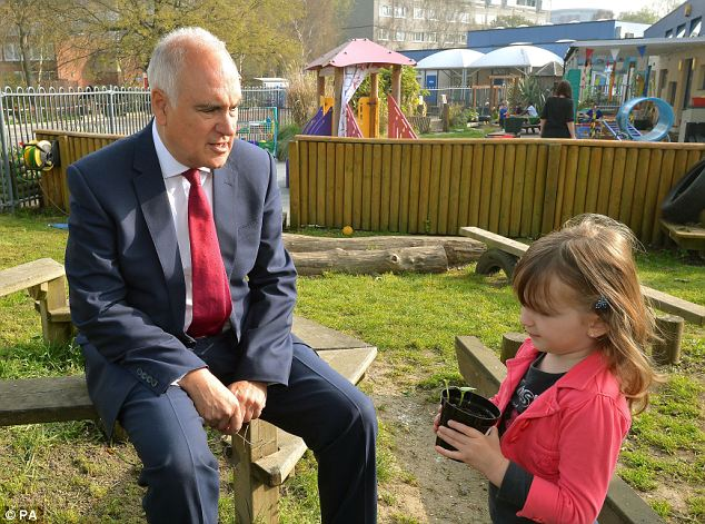Fun times: The report will call for a radical shake-up of early years care in England which would entail schools 'taking the lead' in providing good quality early education, but critics warn of the 'schoolification' of childhood