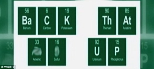 Spelling words with periodic table symbols periodic diagrams student may be barred from graduation for periodic table joke in urtaz Image collections