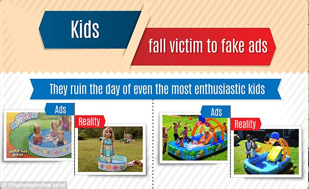 Easy targets: Children are often duped by commercials; and when they finally receive that toy or outdoor paddling pool they are given a rude awakening when they find that the product is far smaller than advertised