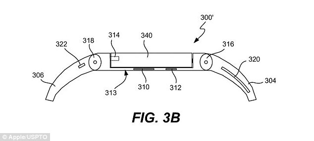 Forget the iWatch, Apple's wrist-worn device may be called