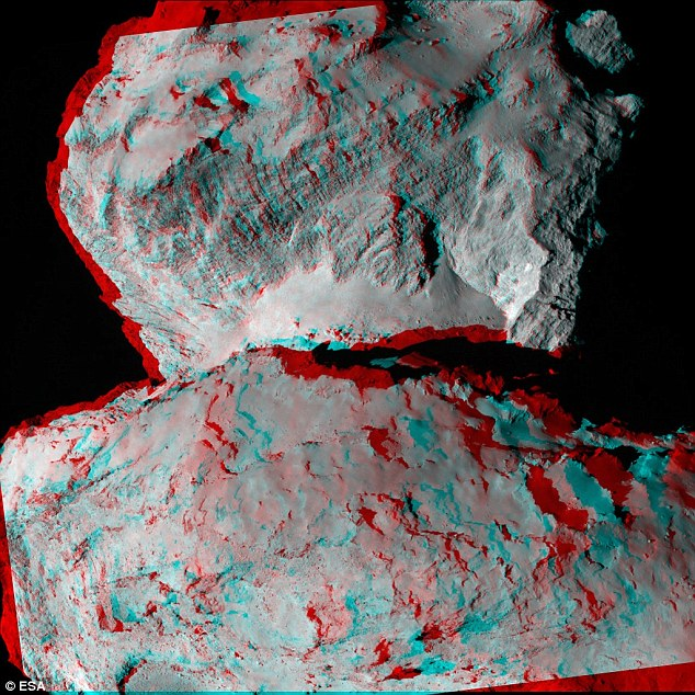 This 3D image of comet 67P can be viewed using stereoscopic glasses with red¿green/blue filters. It was created by merging two images taken last week by the Rosetta probe as it circled around the comet