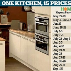 Kitchen Prices Latest Design Cabinet Customers Tricked By Yo Pricing On Discount Kitchens Firms Artificially Inflate Costs For Short Period To Make Their Lower Seem Even Cheaper