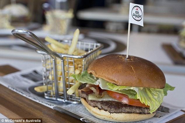 Best Fast Food Restaurants World