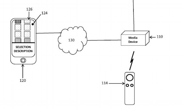 Apple patent application reveals digital control that