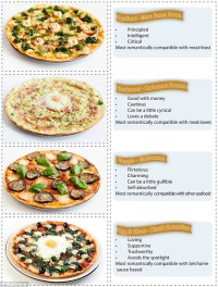 What pizza toppings REALLY say about your personality ...