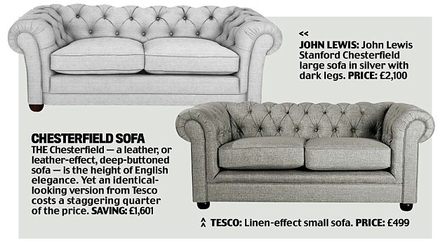 How To Get A John Lewis House At Tesco Prices Daily Mail Online