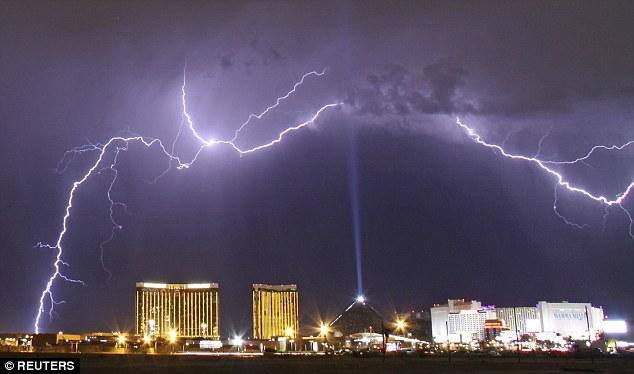Wetter Las Vegas