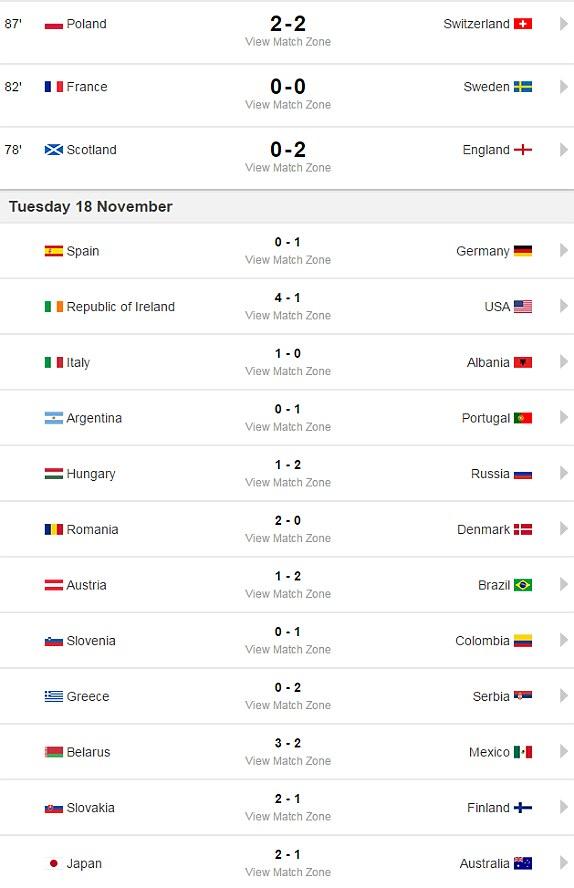 Argentina vs Portugal: Lionel Messi and Cristiano Ronaldo