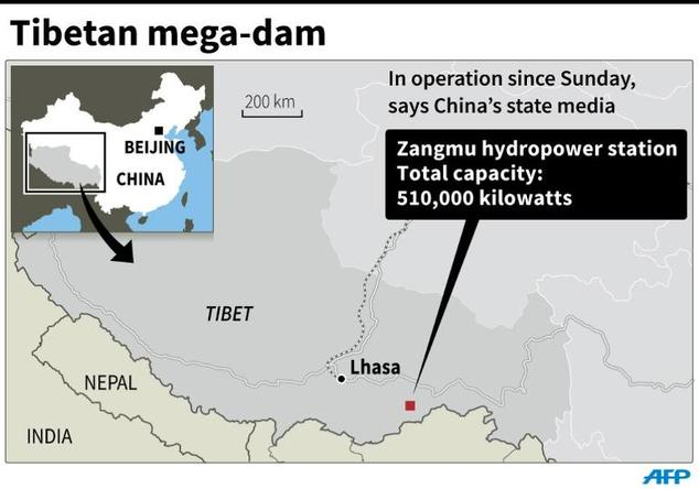 Tibetan mega-dam begins operation: China media | Daily Mail Online