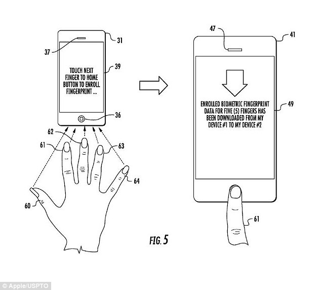 Apple patent lets you access any biometric sensors using