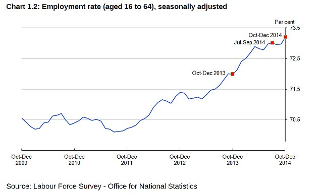 Average earnings continue to outstrip inflation leaving