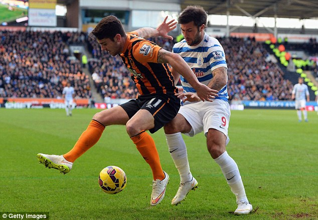 Hull City winger Robbie Brady may be out injured for the rest of the season