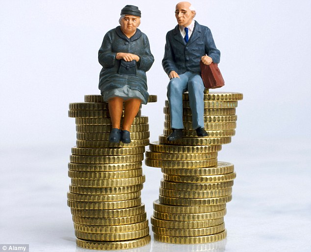 Image result for Pension gap is sickening news for anyone retiring in Ireland over the next 40 years
