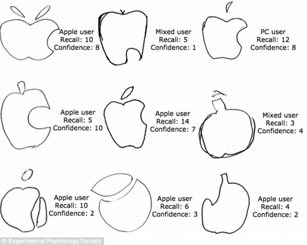 Can you spot the correct Apple logo? New study reveals