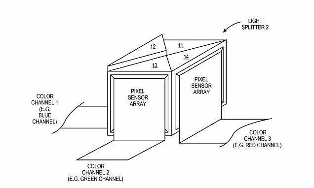 Apple files patent for a SUPER camera: System uses mirrors