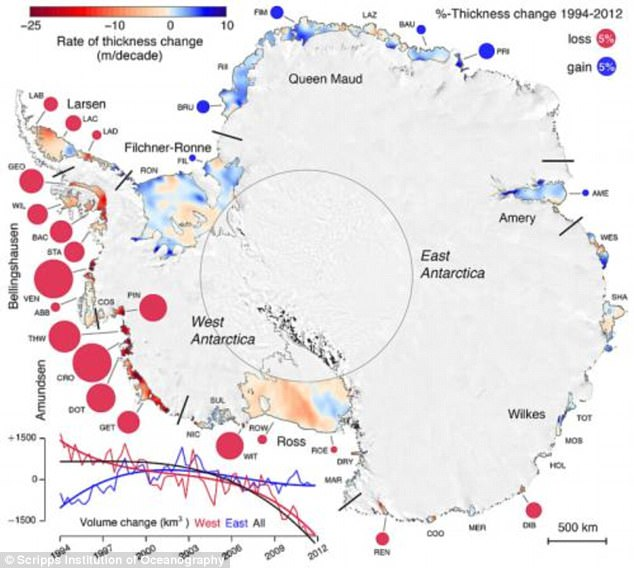 The graphic above shows rates of thickness change around the Antarctic coastline with areas of most loss in the past 18 years indicated by red circles and areas where ice has increased shown by blue circles
