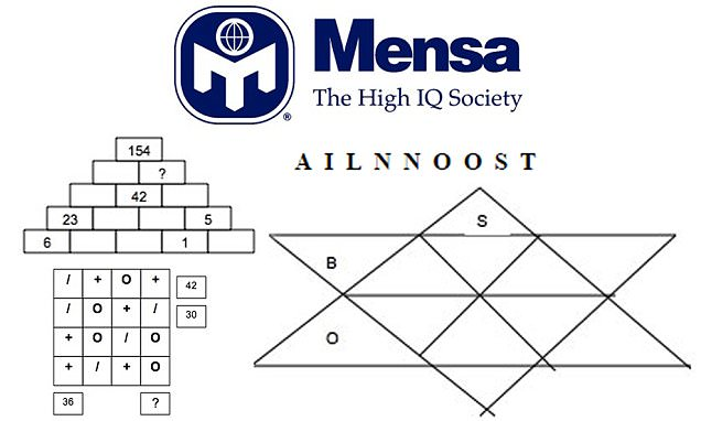Take our interactive quiz to see if you could join Mensa | Daily Mail Online