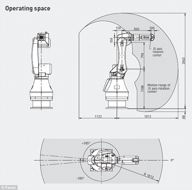 The Fanuc CR-35iA claims to be the first 'heavy-lifting industrial collaborative robot' to work with human employees without the need for safety fences. Images of plans are shown above