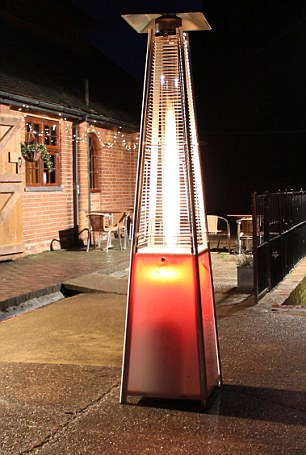 UK weather this Bank Holiday could be cheers up by patio heater  Daily Mail Online