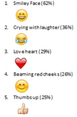 How To Make A Laughing Emoji : laughing, emoji, Write, Laughing, Emoji, Laugh, Poster