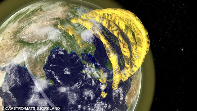 Image result for plasma tubes earth
