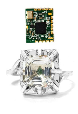 Jewelry Tracking Device : jewelry, tracking, device, Gemporia, Invents, First-ever, Trackable, Engagement, 'fidelity, Ring', Daily, Online