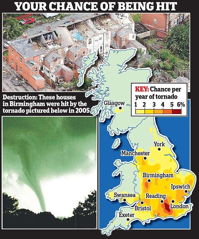 London Tornado : london, tornado, England, Tornado, Capital, World, There, Twisters, Square, Daily, Online