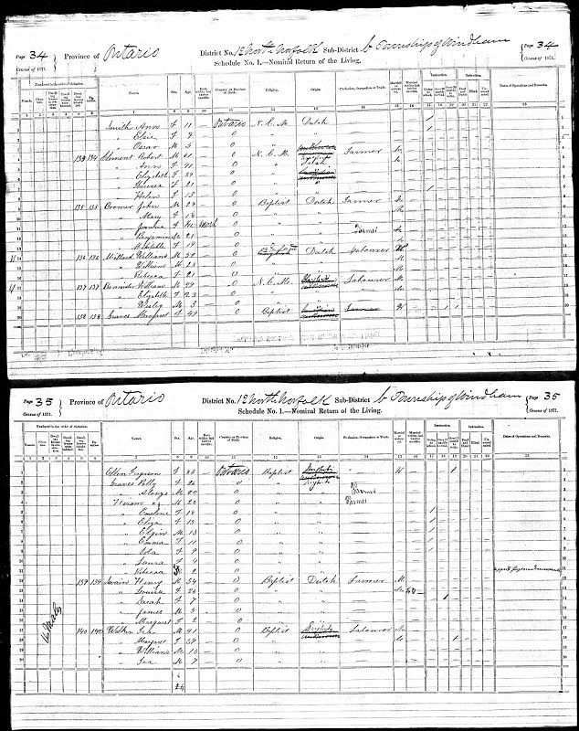 Canadian census showing record of John Boomer, Rachel Dolezal's third great grandfather, in 1871