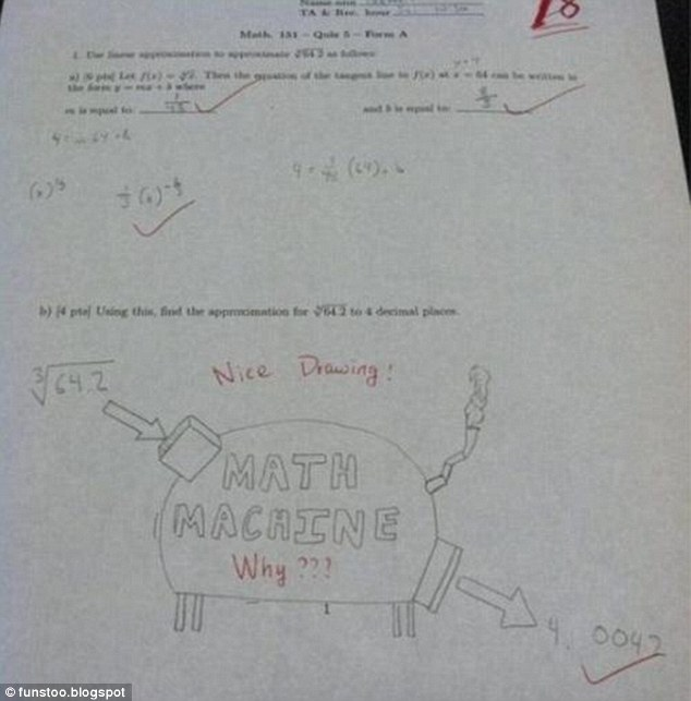 Best test answers kids have written when they had NO idea