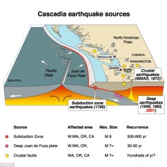 Earthquake Diagram With Labels Epicenter California Is Warned The Big One Could Hit Causing More Damage Threat Of Has Loomed Over Pacific Northwest For Years