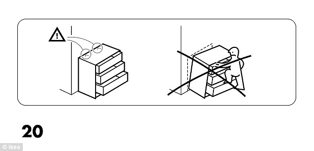 The IKEA manual warns customers that if a dresser is not mounted to a wall that it can fall on an adult or even worse, a child, which could result in a fatal injury