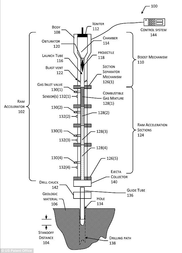 Gun Bullet Diagram, Gun, Free Engine Image For User Manual