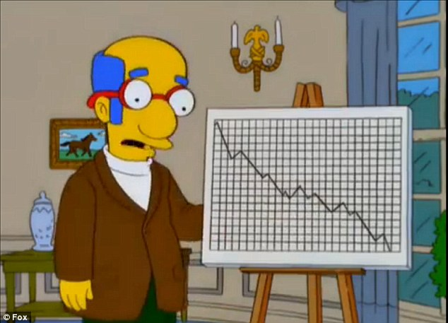 Great Again? According to a graph by finance whizz Millhouse Van Houten, Trump's administration brought the nation to financial ruin, and the ignominious position of accepting handouts from China
