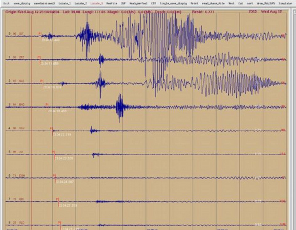 Graphs from a seismic station 20 miles from the blast zone in Tianjin shows how the explosions registered 2.3 and 2.9 on the Richter scale