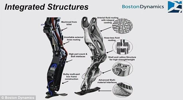 Google's Boston Dynamics startles dog walker during trial