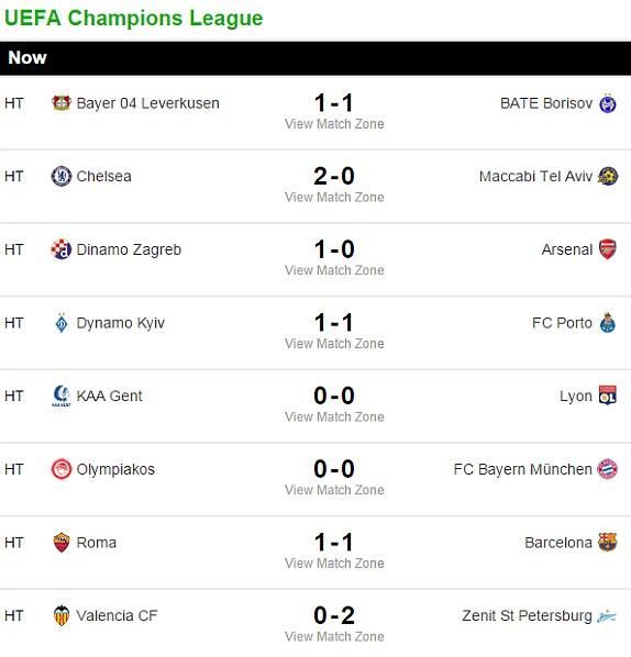 Chelsea 4-0 Maccabi Tel-Aviv UEFA Champions League RESULT