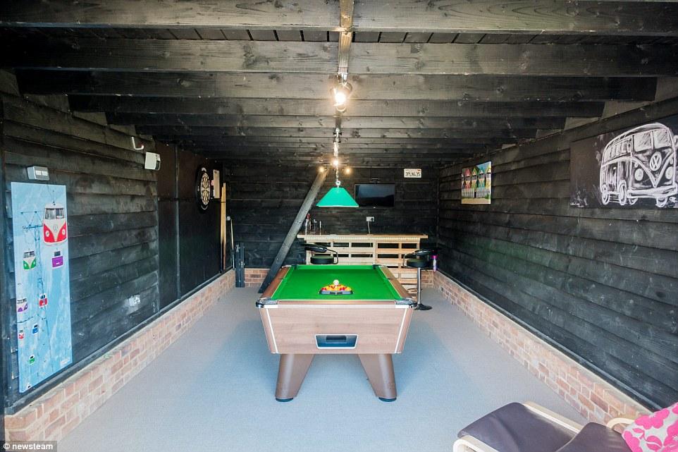 Crypto market cap, btc/usd, eth/usd, usdt/usd, xrp/usd, bitcoincurrencieseconomic calendarforex screenermajorminorexoticamericaseurop. UK's best games rooms compete to become man cave of the ...