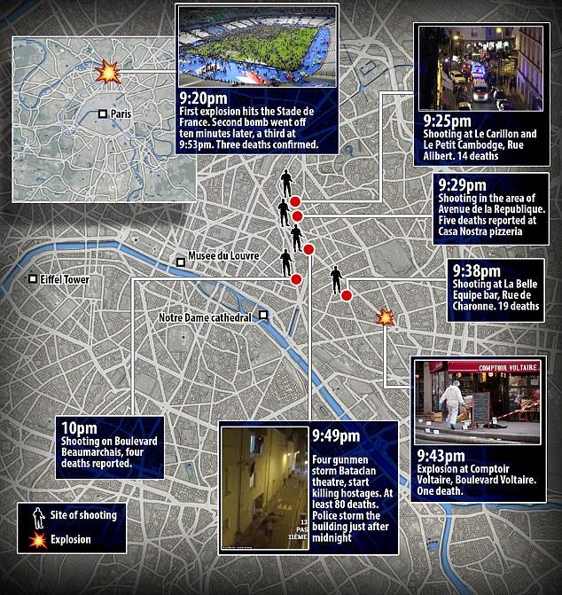 El gráfico anterior muestra cómo los acontecimientos de la noche se desarrollaron, con la cifra de muertos alcanza 129