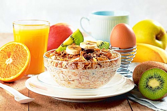 Pupils Who Eat A Healthy Breakfast Every Day Are More