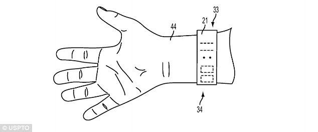 New Apple patent reveals smart watch band with built in