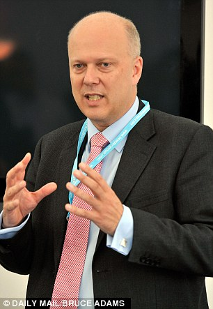 Leader of the Commons Chris Grayling has made it clear he sits on the Eurosceptic wing of the Conservative Party