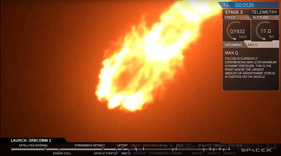 Falcon 9 at the point where the largest amounts of aerodynamic pressure was being applied on the rocket