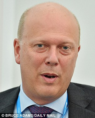Chris Grayling, the Leader of the Commons and chairs the cross-party committee overseeing the refurbishment plans, is expected to tell Tory MPs of the plans later this week
