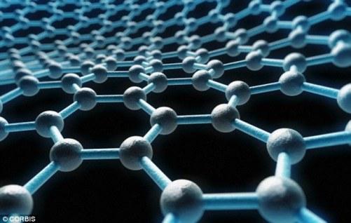 Risultati immagini per Energy, Graphene