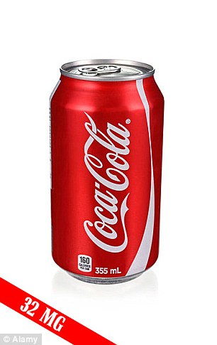 Image Result For How Much Caffeine Is In Dr Pepper Compared To Coffee