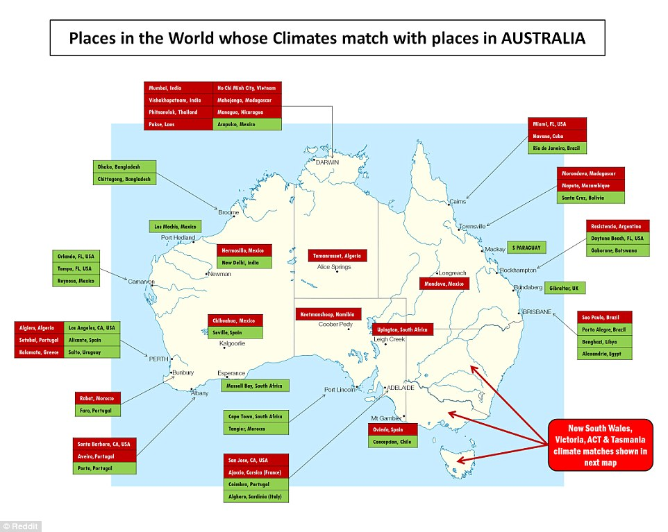 Australia Weather Chart